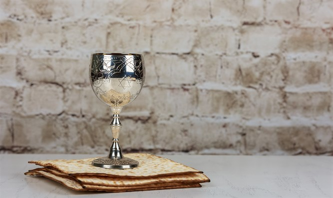 The actual message of Passover